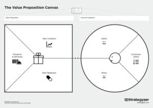 Value+Proposition+Canvas